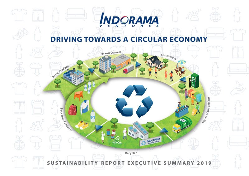 Sustainability Report Executive Summary 2019
